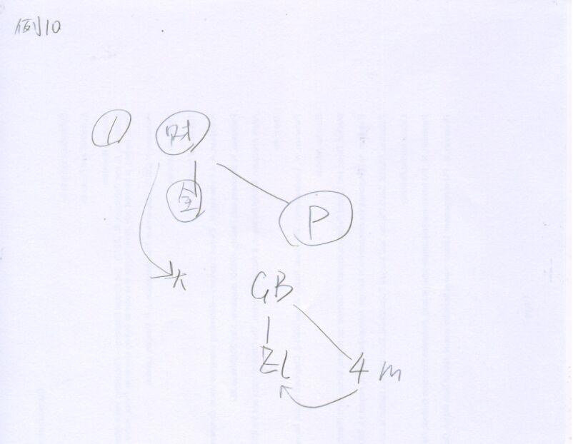 下节预告:数学符号